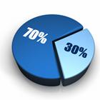 70 percent, 30-percent, pie chart