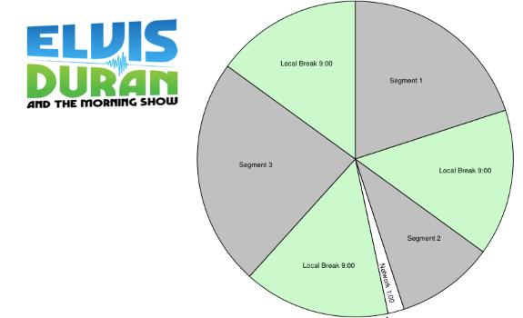 Elvis Duran On Personality Radio Morning Show Hosting
