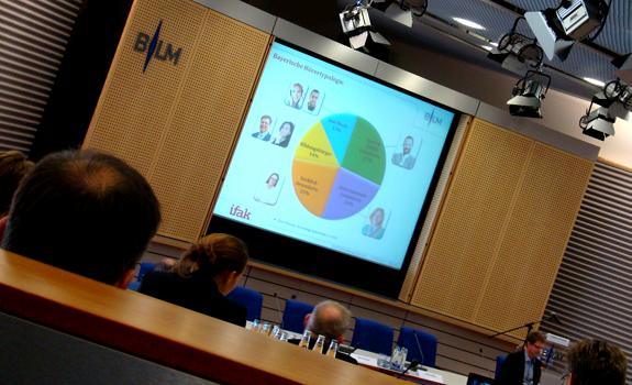 Jörg Sunnus, BLM Positionierungsstudie 2012, BLM Positioning Study 2012