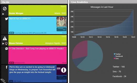 PhoneBOX v4, Broadcast Bionics, social media analysis tools