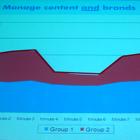 PPM, Portable People Meter, P1 listeners, P2 listeners, Radiodays Europe