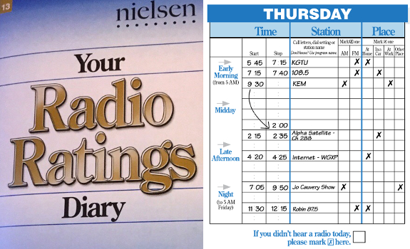 the gallery for gt nielsen ratings diary
