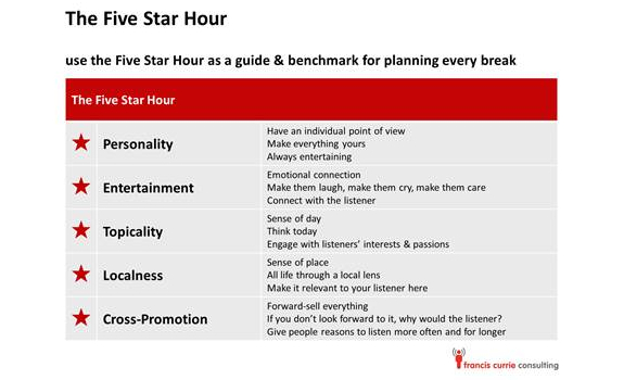 The Five Star Hour, Francis Currie Consulting